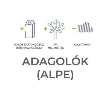 Adagolók (ALPE)